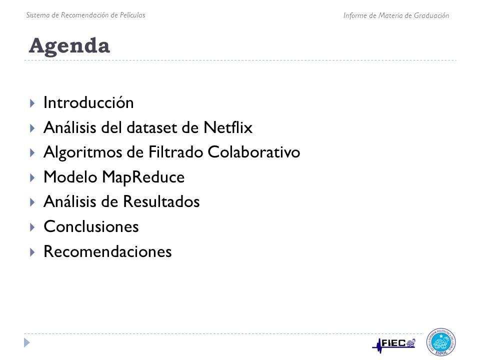 Agenda Introducción Análisis del dataset de Netflix
