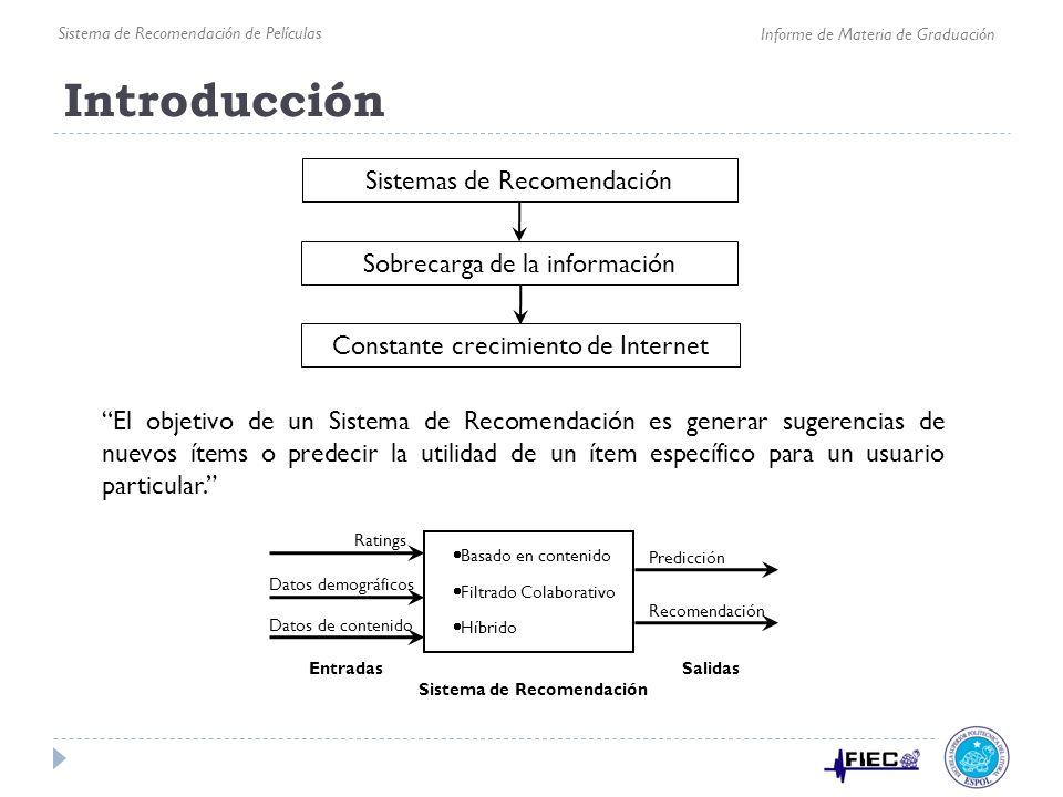 Introducción Sistemas de Recomendación Sobrecarga de la información