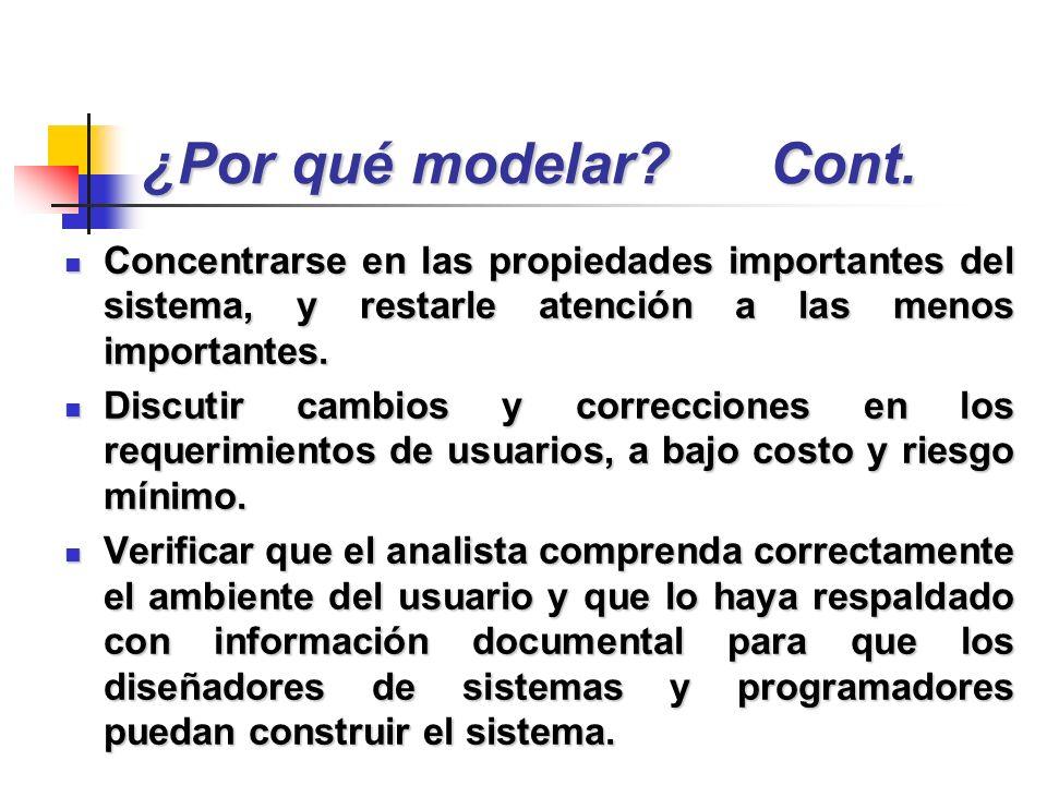 ¿Por qué modelar Cont. Concentrarse en las propiedades importantes del sistema, y restarle atención a las menos importantes.
