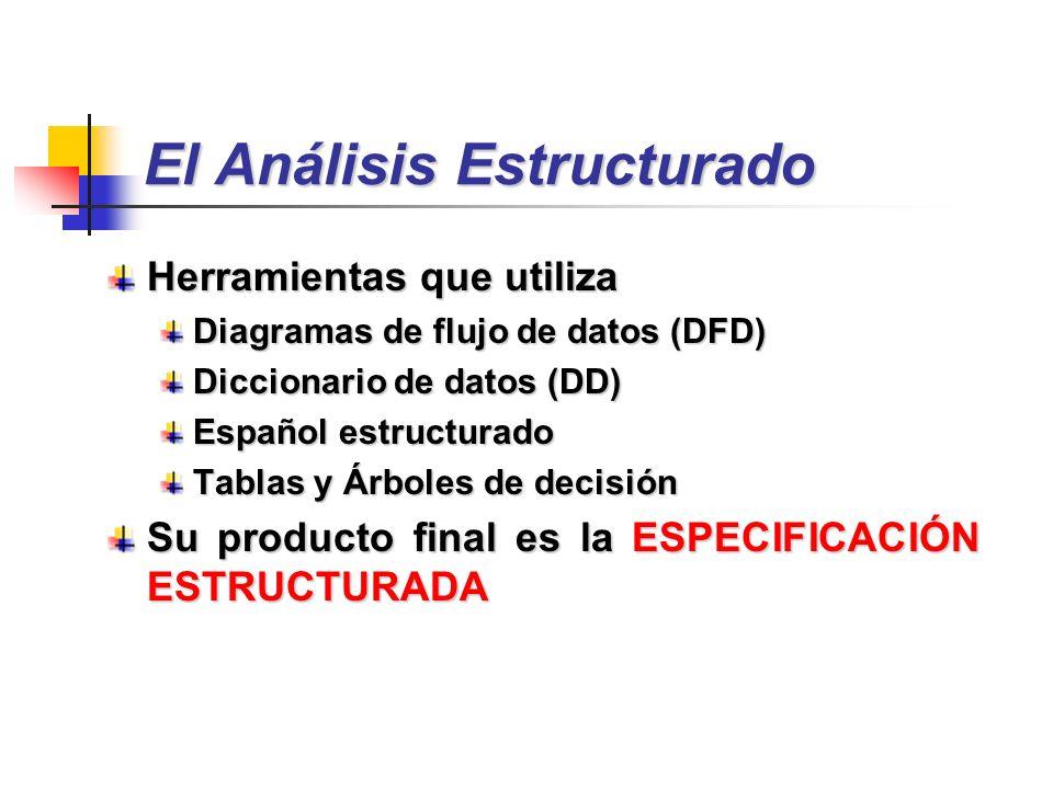 El Análisis Estructurado