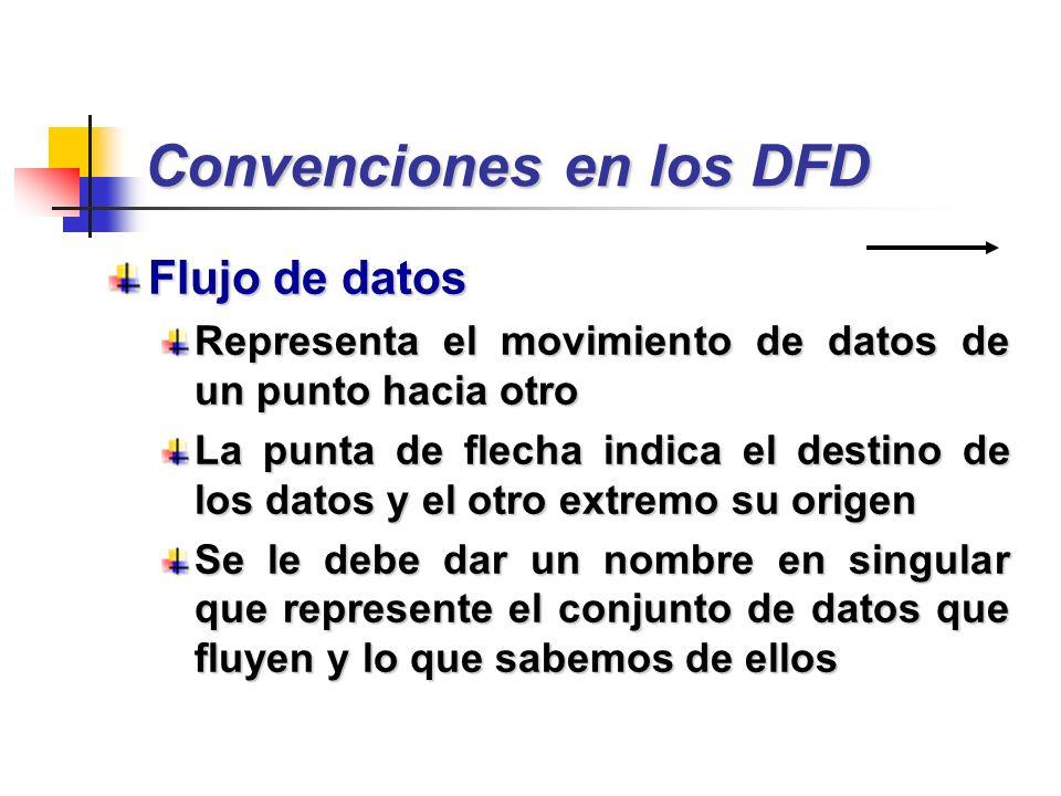 Convenciones en los DFD