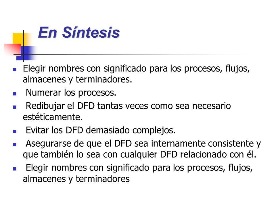 En Síntesis Elegir nombres con significado para los procesos, flujos, almacenes y terminadores. Numerar los procesos.