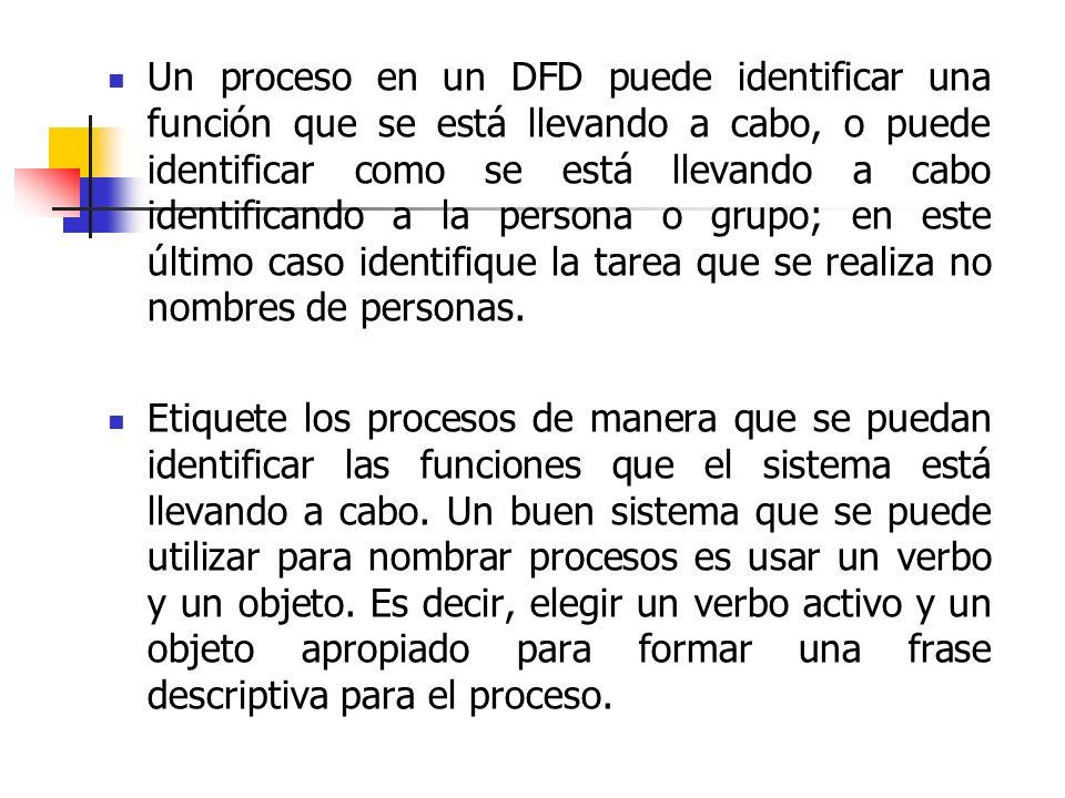 Un proceso en un DFD puede identificar una función que se está llevando a cabo, o puede identificar como se está llevando a cabo identificando a la persona o grupo; en este último caso identifique la tarea que se realiza no nombres de personas.