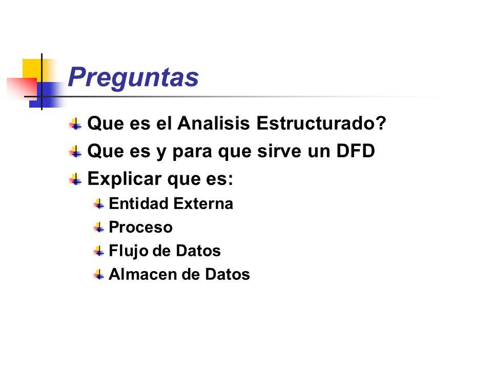 Preguntas Que es el Analisis Estructurado