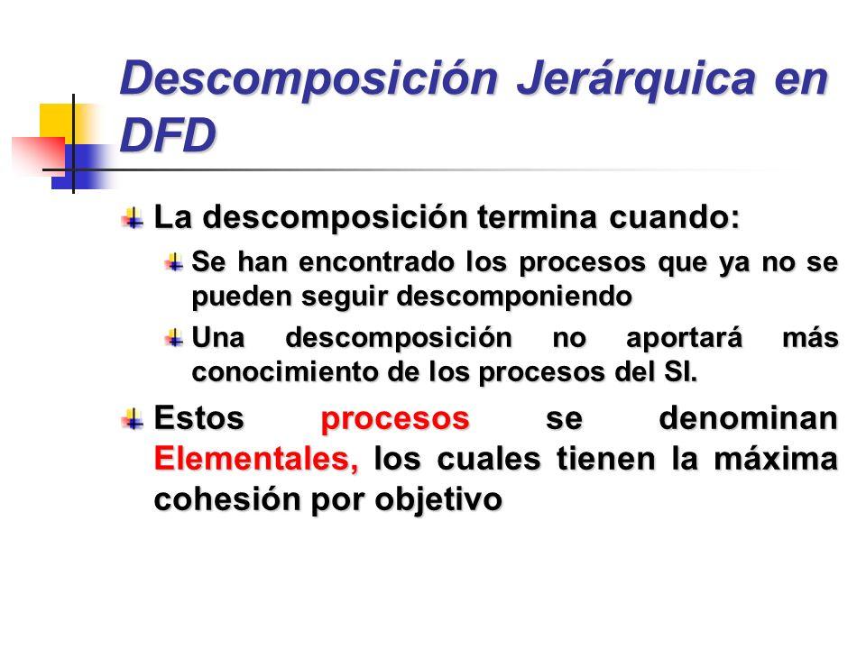 Descomposición Jerárquica en DFD