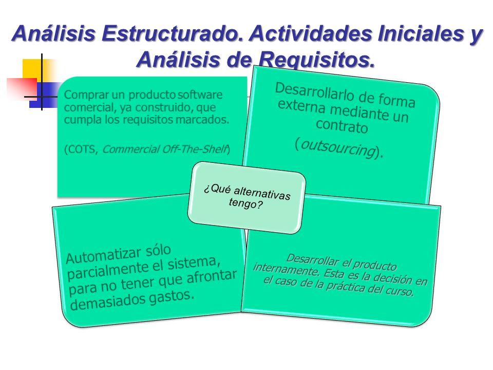 Análisis Estructurado. Actividades Iniciales y Análisis de Requisitos.