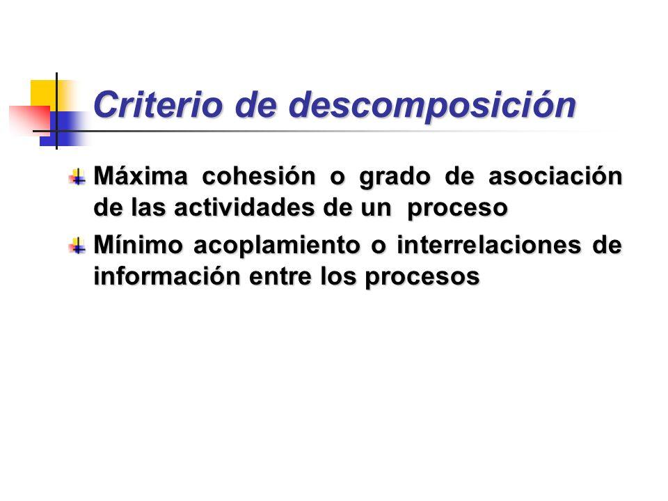 Criterio de descomposición