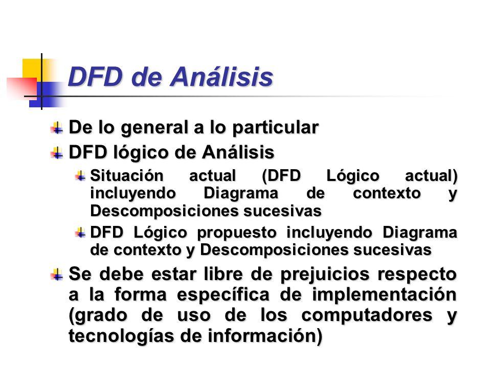 DFD de Análisis De lo general a lo particular DFD lógico de Análisis