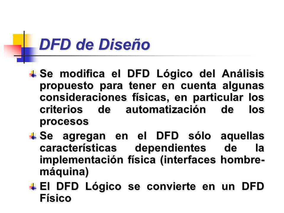 DFD de Diseño