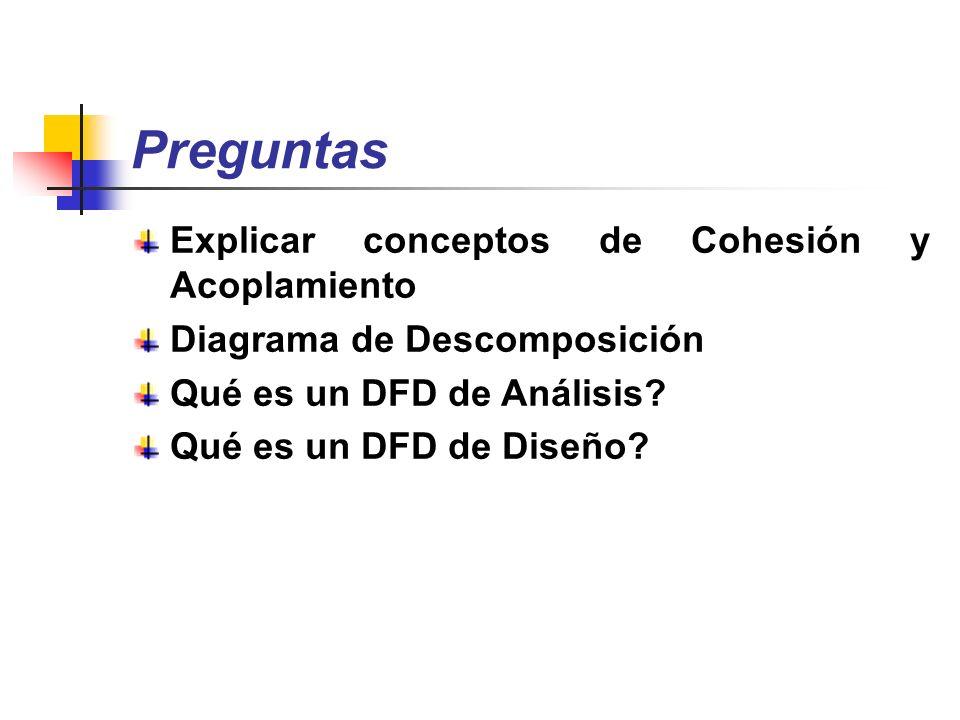 Preguntas Explicar conceptos de Cohesión y Acoplamiento