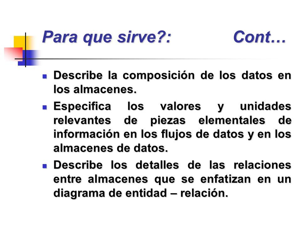 Para que sirve : Cont… Describe la composición de los datos en los almacenes.