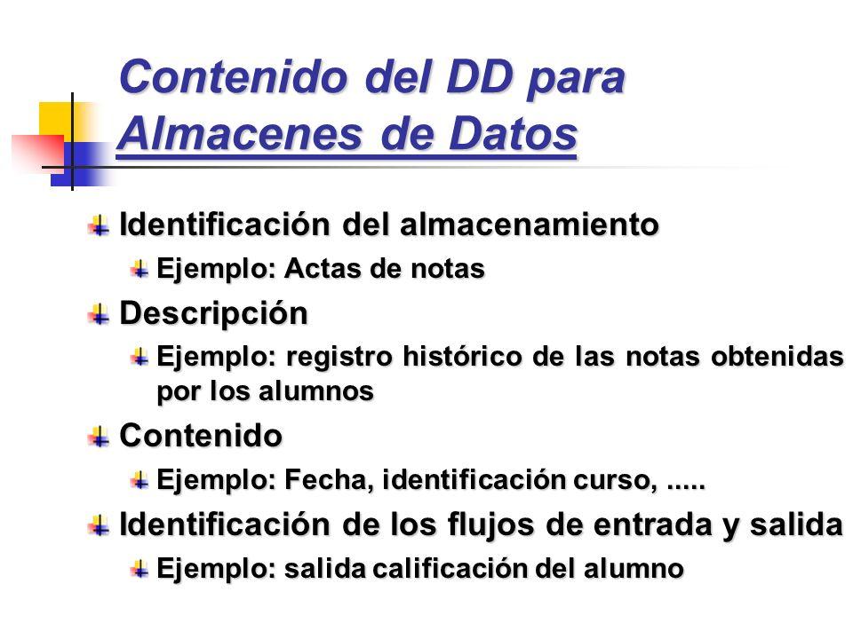 Contenido del DD para Almacenes de Datos