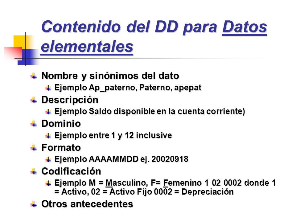 Contenido del DD para Datos elementales