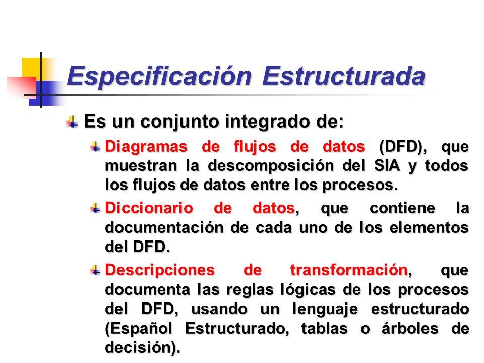 Especificación Estructurada