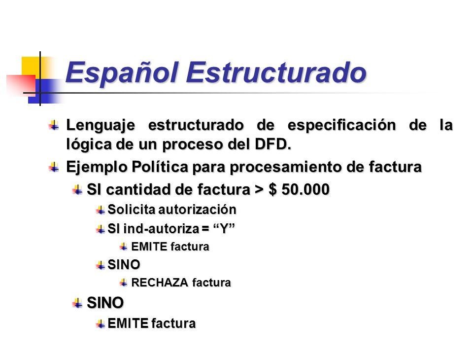 Español Estructurado Lenguaje estructurado de especificación de la lógica de un proceso del DFD. Ejemplo Política para procesamiento de factura.