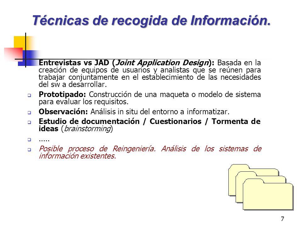 Técnicas de recogida de Información.