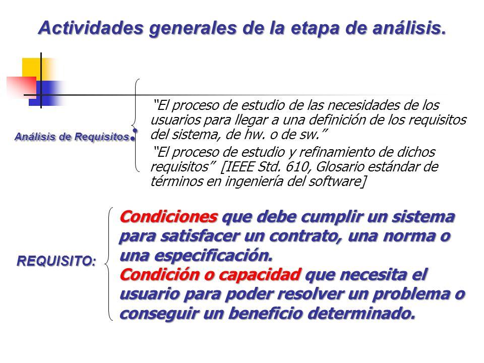 Actividades generales de la etapa de análisis.