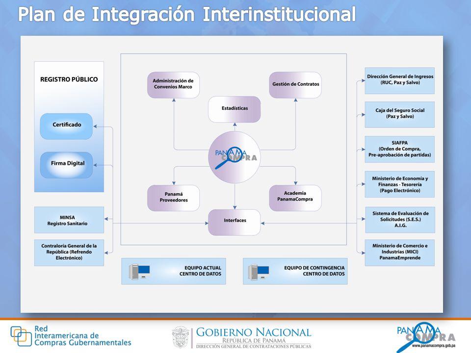 Plan de Integración Interinstitucional
