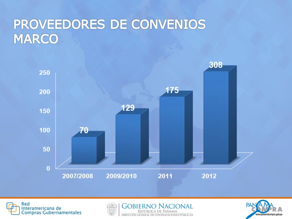 PROVEEDORES DE CONVENIOS MARCO