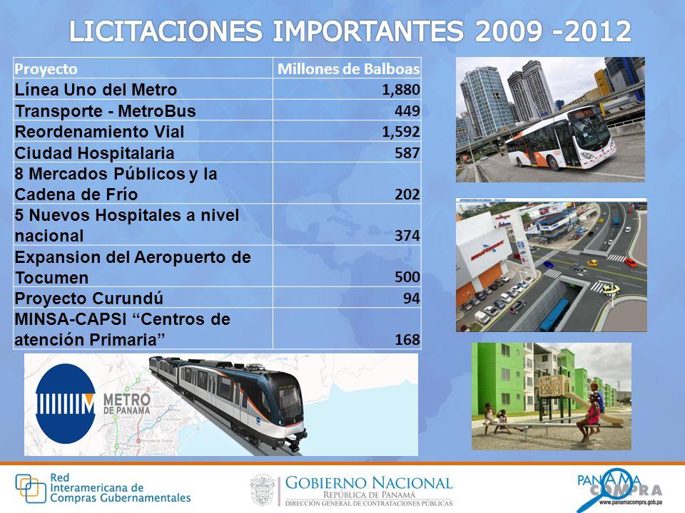 LICITACIONES IMPORTANTES 2009 -2012