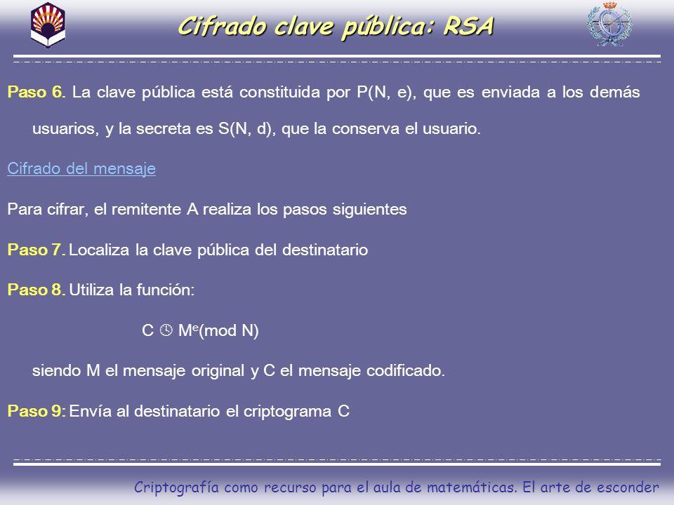 Cifrado clave pública: RSA