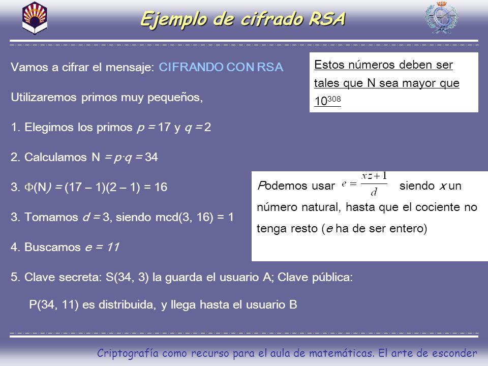 Ejemplo de cifrado RSA Vamos a cifrar el mensaje: CIFRANDO CON RSA
