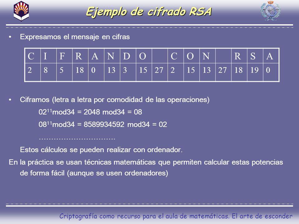 Ejemplo de cifrado RSA C I F R A N D O S 2 8 5 18 13 3 15 27 19