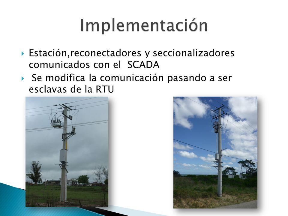 Implementación Estación,reconectadores y seccionalizadores comunicados con el SCADA.