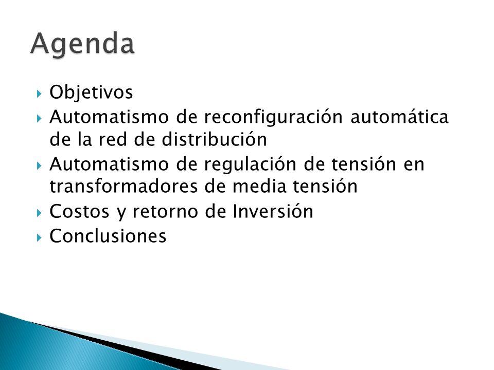 Agenda Objetivos. Automatismo de reconfiguración automática de la red de distribución.