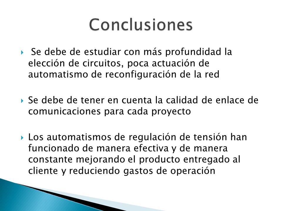 Conclusiones Se debe de estudiar con más profundidad la elección de circuitos, poca actuación de automatismo de reconfiguración de la red.