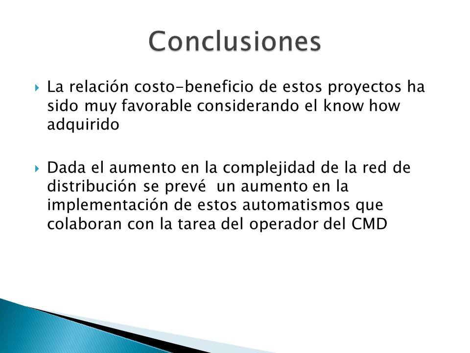 Conclusiones La relación costo-beneficio de estos proyectos ha sido muy favorable considerando el know how adquirido.