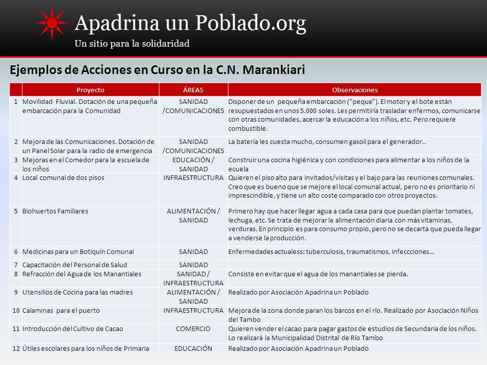Ejemplos de Acciones en Curso en la C.N. Marankiari