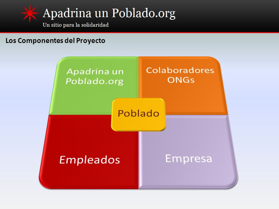 Apadrina un Poblado.org