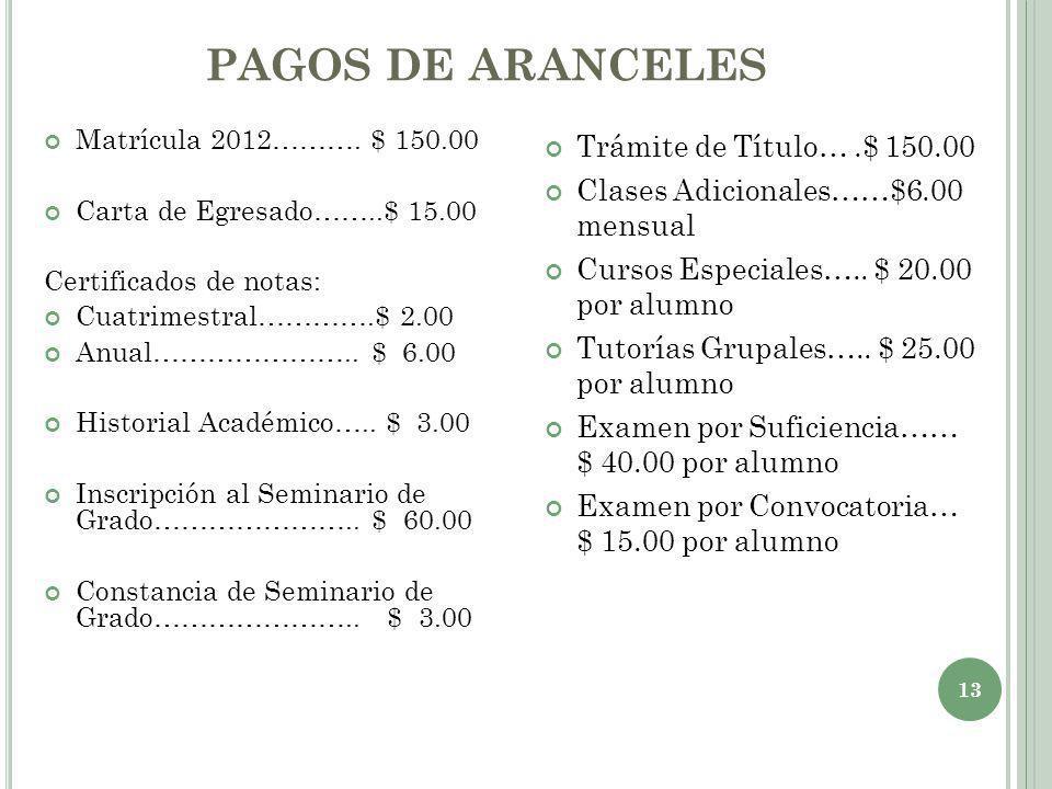 PAGOS DE ARANCELES Trámite de Título… .$ 150.00