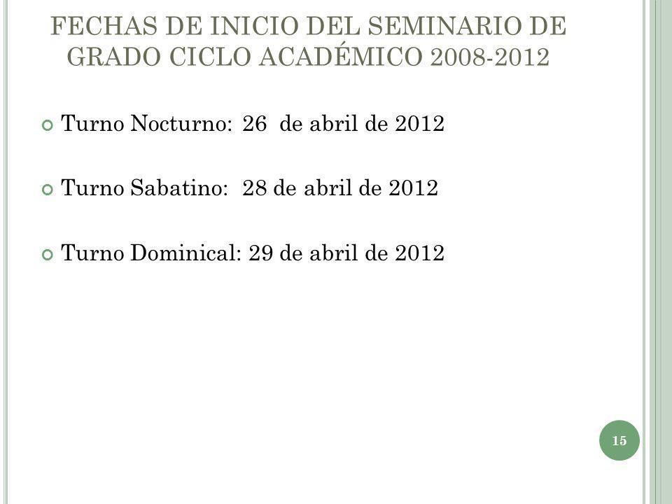 FECHAS DE INICIO DEL SEMINARIO DE GRADO CICLO ACADÉMICO 2008-2012
