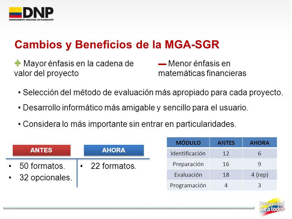 Cambios y Beneficios de la MGA-SGR