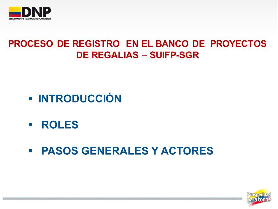 PROCESO DE REGISTRO EN EL BANCO DE PROYECTOS DE REGALIAS – SUIFP-SGR