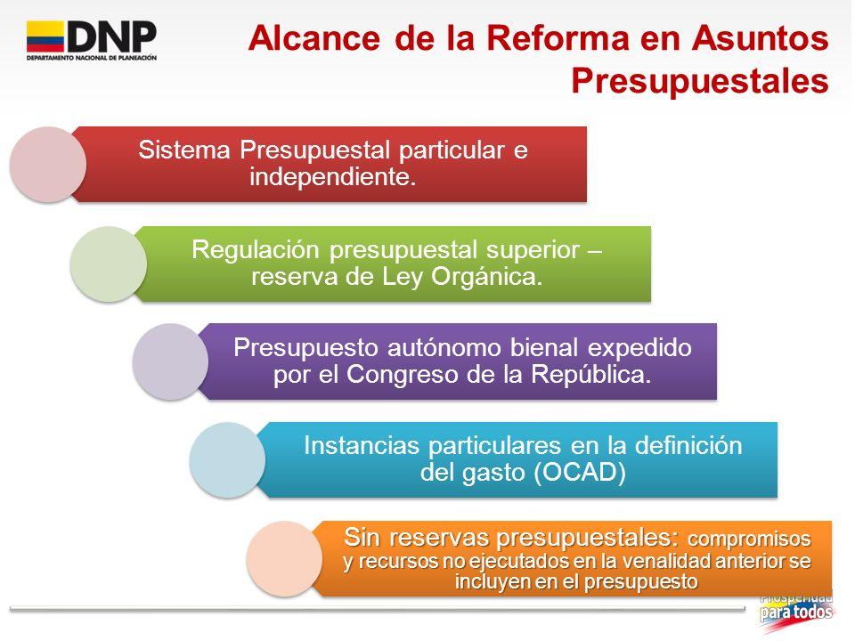 Alcance de la Reforma en Asuntos Presupuestales