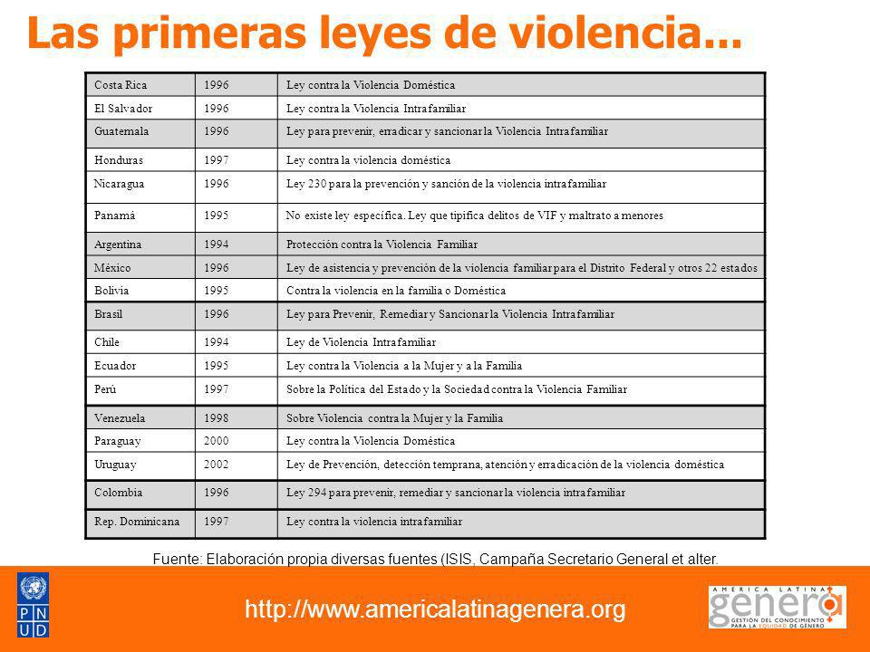 Las primeras leyes de violencia...