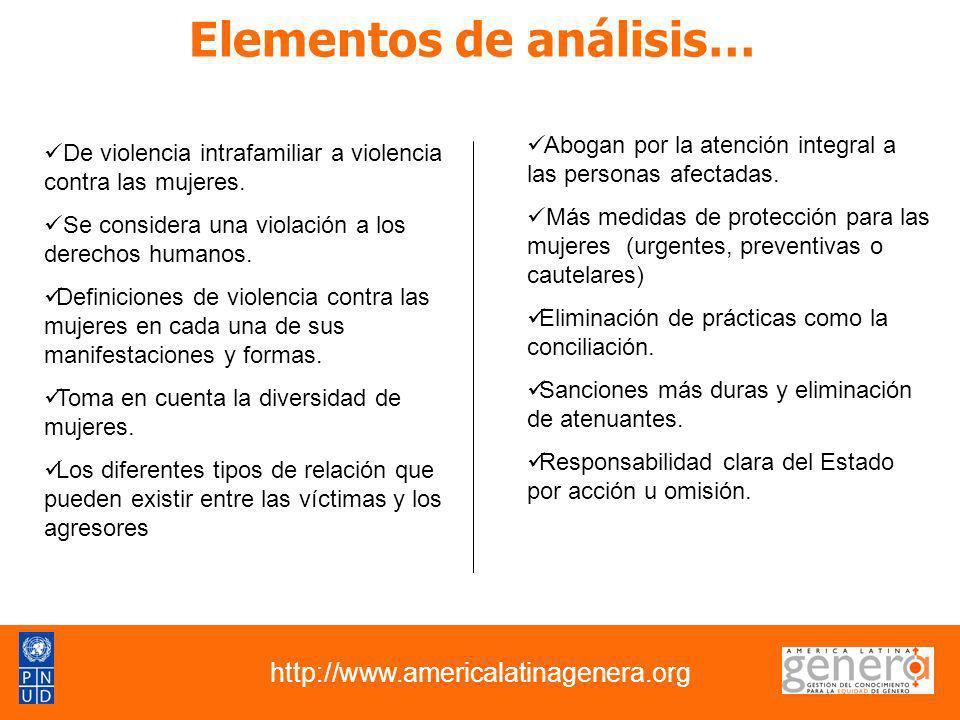 Elementos de análisis…