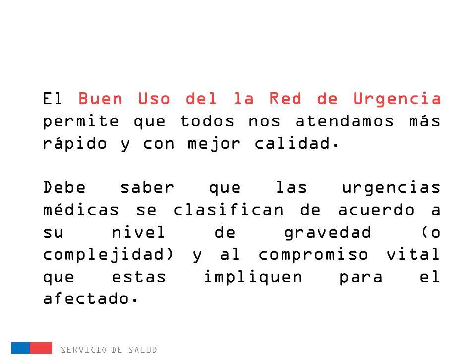 El Buen Uso del la Red de Urgencia permite que todos nos atendamos más rápido y con mejor calidad.