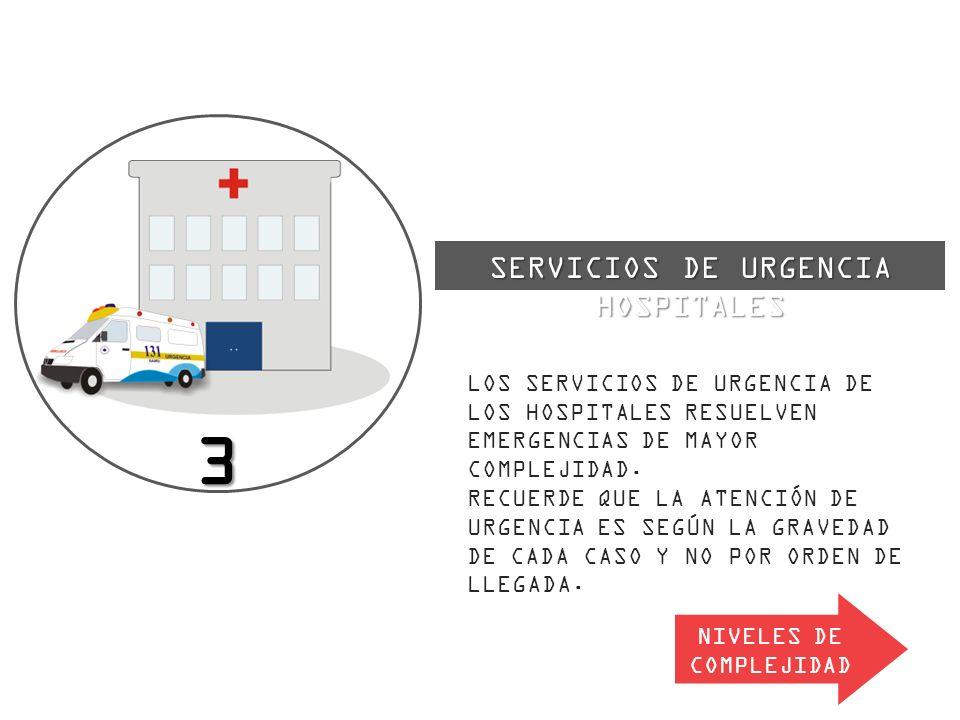 3 SERVICIOS DE URGENCIA HOSPITALES
