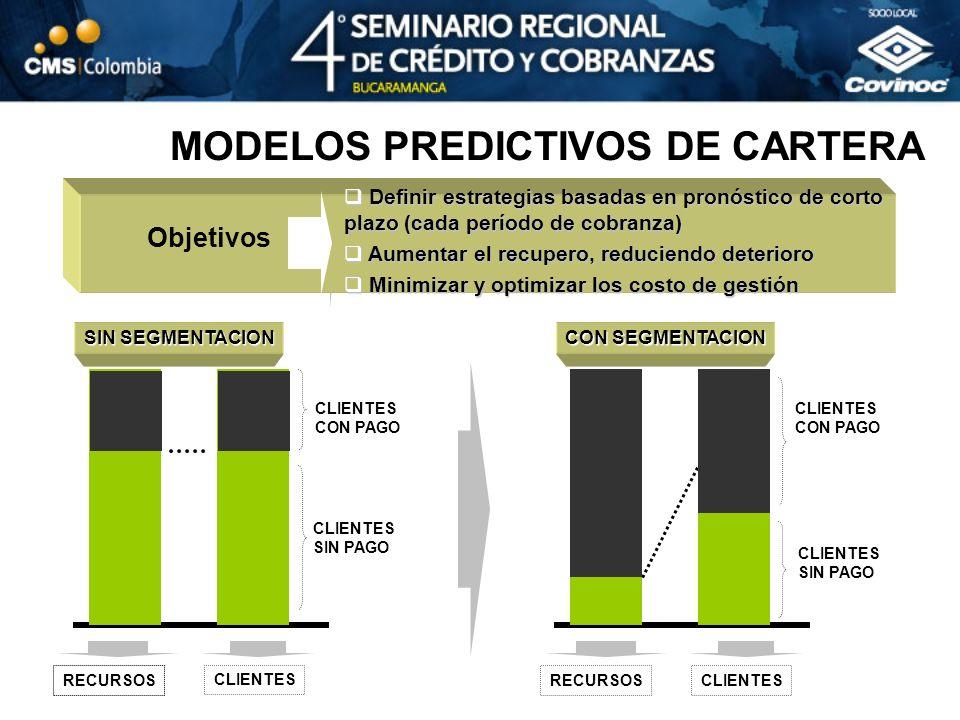 MODELOS PREDICTIVOS DE CARTERA