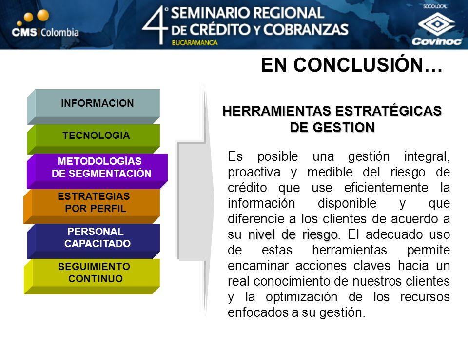 HERRAMIENTAS ESTRATÉGICAS DE GESTION