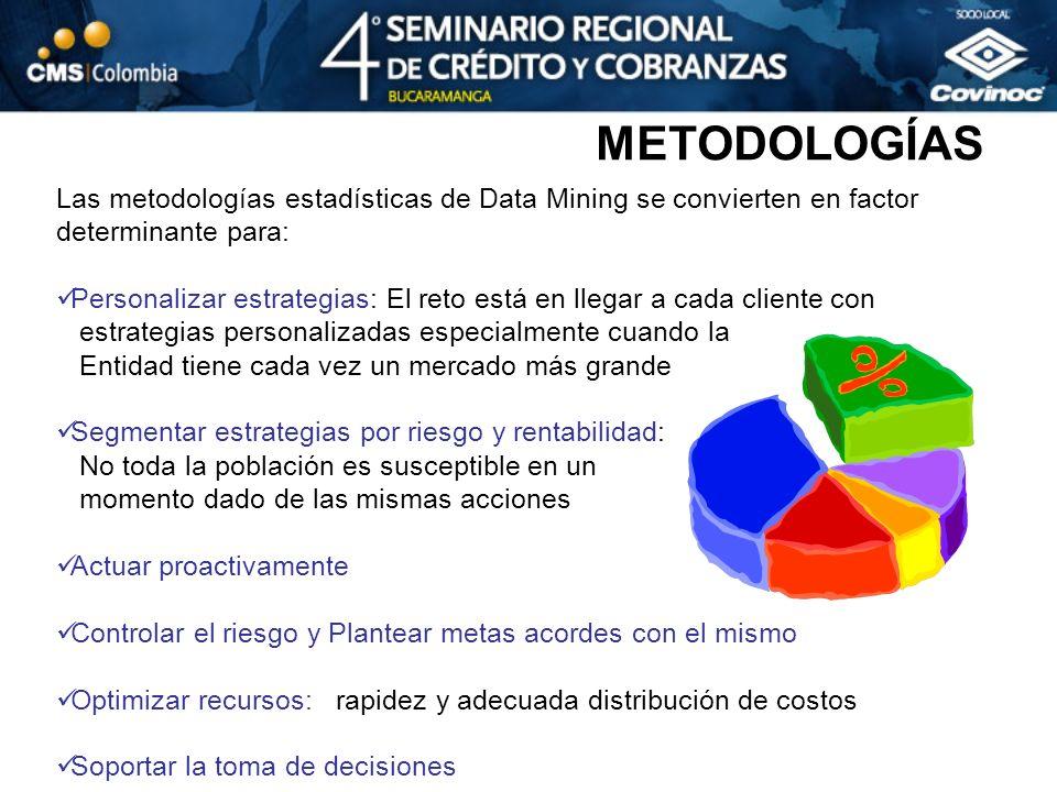 METODOLOGÍAS Las metodologías estadísticas de Data Mining se convierten en factor determinante para: