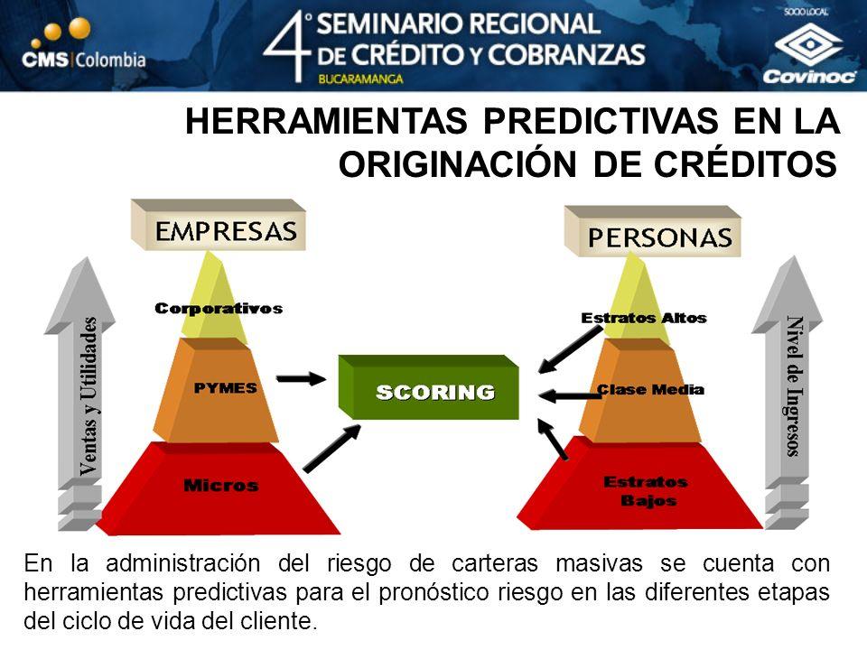 HERRAMIENTAS PREDICTIVAS EN LA ORIGINACIÓN DE CRÉDITOS