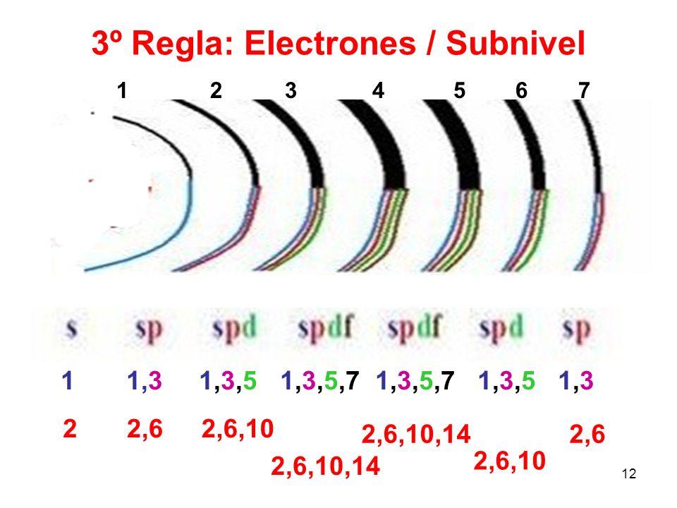 3º Regla: Electrones / Subnivel