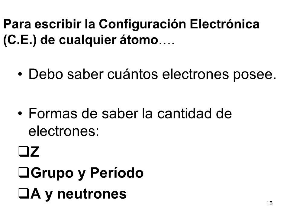 Para escribir la Configuración Electrónica (C.E.) de cualquier átomo….