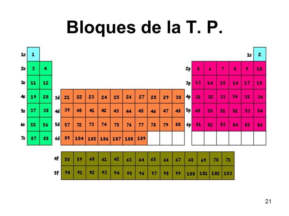 Bloques de la T. P.