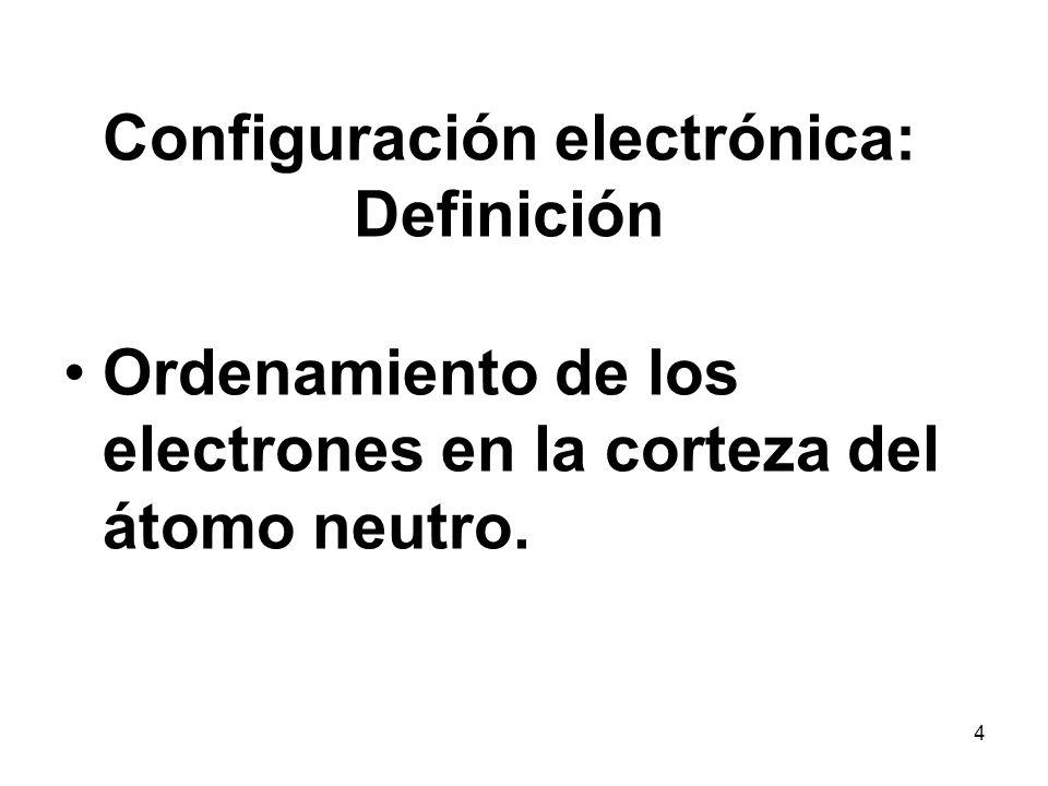 Configuración electrónica: Definición